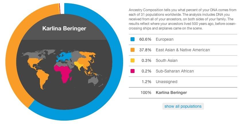 Tech Review: 23andMe (Ancestry) | Pumpkin Programmer